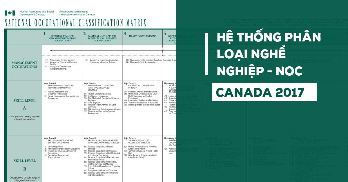 Hệ thống phân loại nghề nghiệp National Occupational Classification (NOC)