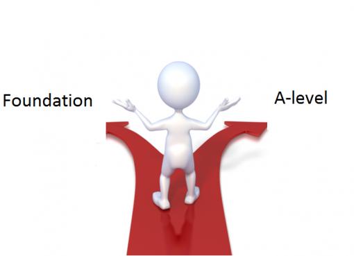Du học Anh so sánh 2 chương trình A – Level và Foundation
