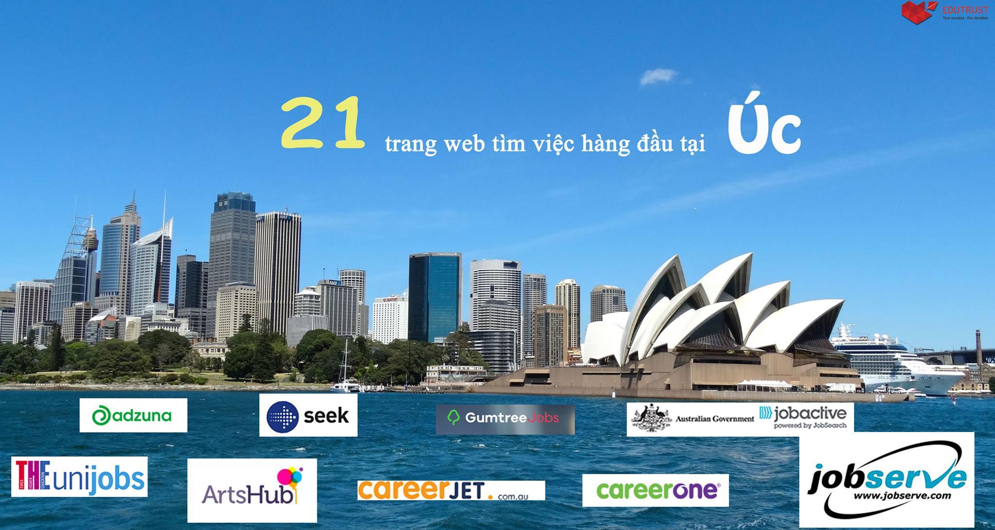 21 trang web tìm việc tốt nhất cho du học sinhÚc